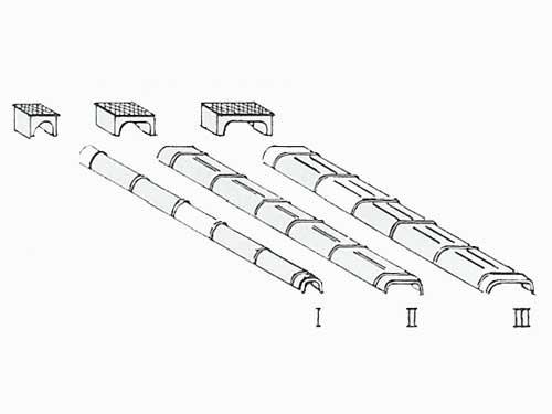 Blechkanäle und Rollenkästen Größe I - III