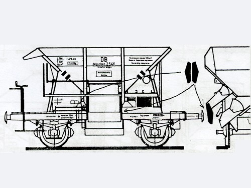Beschriftungssatz DB, Güterzugepäckwagen, Dienstgüterwagen