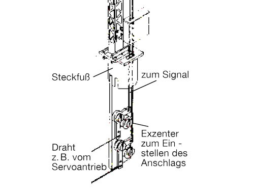 Stecksockel für Signalantriebe (einflüglig, zweiflüglig gekuppelt)
